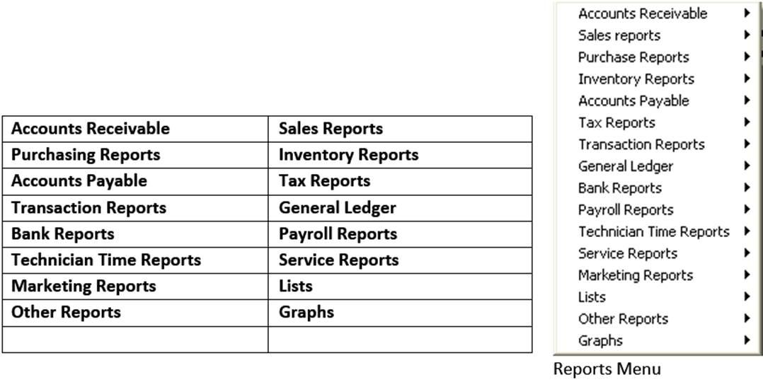 reports budgeting kpi